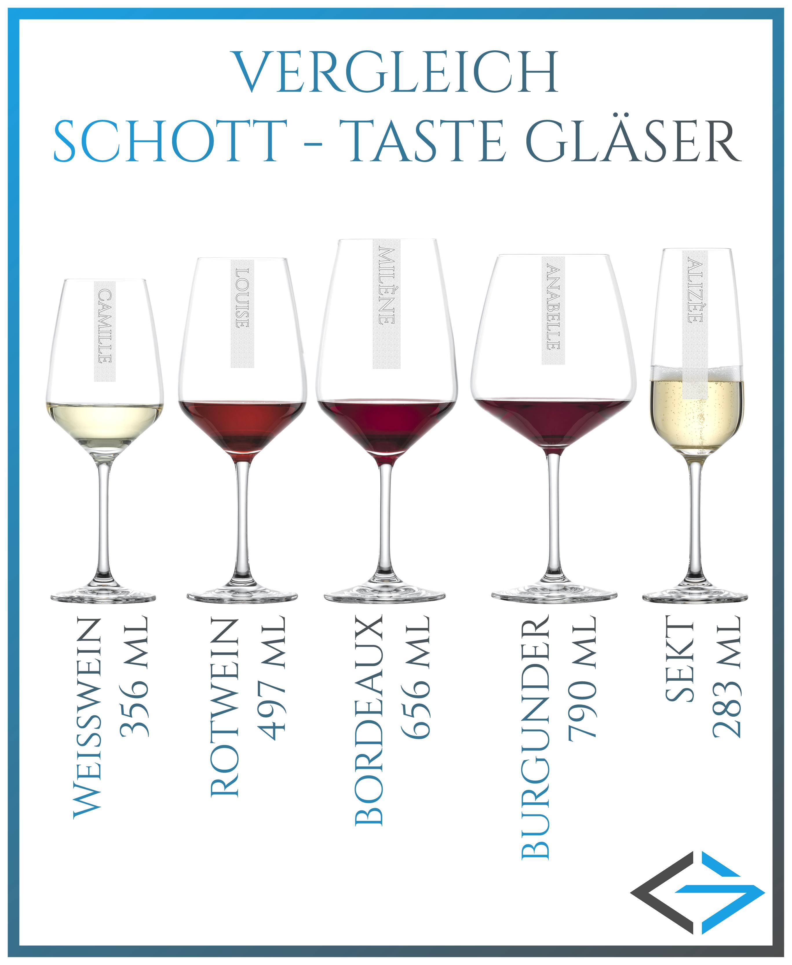 LOGO SCHOTT Bordeauxglas TASTE 656ml | Rotweinkelch | mit Logo